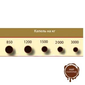 Темные термостабильные капли Ariba Fondente Gocce 1500, 10 кг